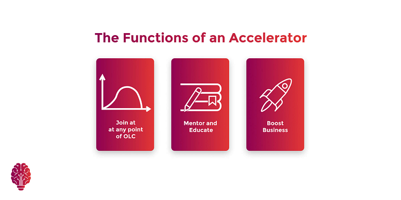 columns explaining functions of an accelerator
