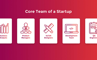 How to Build the Right Team For Your Startup?