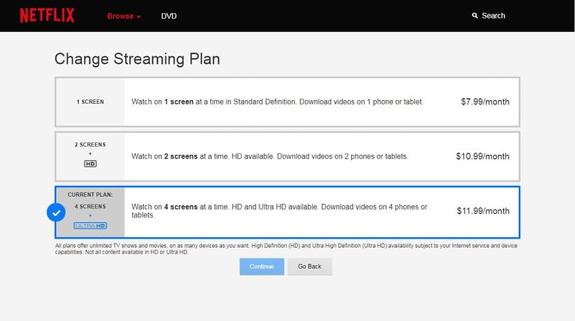 Netflix Subscription Screen