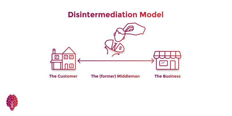 disintermediation business model