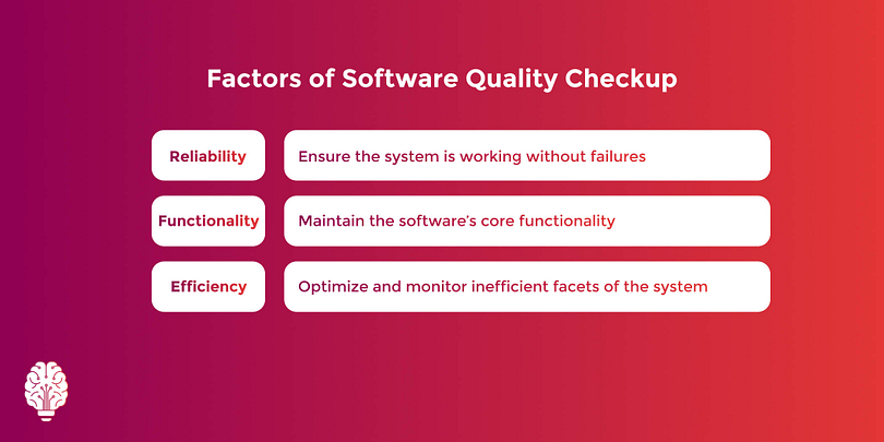 Factors of software quality checkup