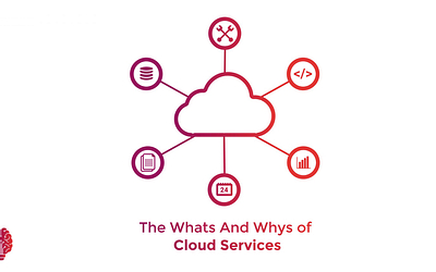 The Whats And Whys Of Cloud Services